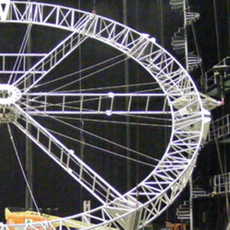 Panoramic Wheel